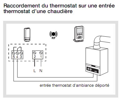 branchement de mon thermostat d 39 ambiance hager ek560 page 1 r gulations et thermostats d. Black Bedroom Furniture Sets. Home Design Ideas