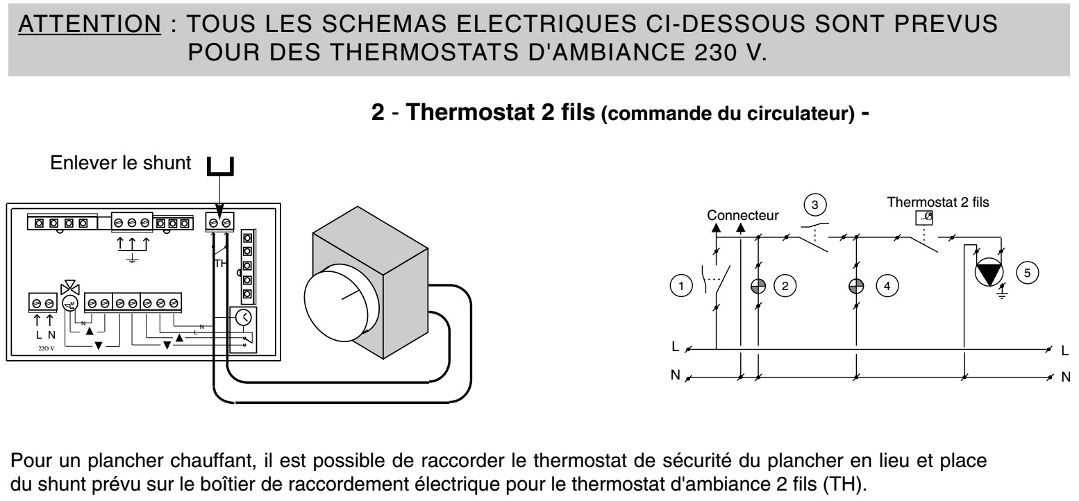 Thermostat chaudiere gaz 4 fils - Thermostat chaudiere fioul ...