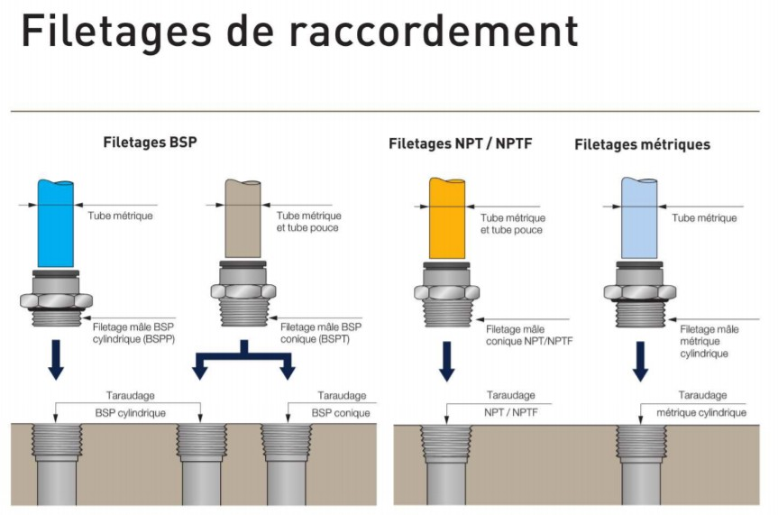 filetages-et-taraudages.jpg