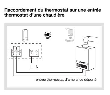 probl me installation thermostat sans fil geminox page 1. Black Bedroom Furniture Sets. Home Design Ideas
